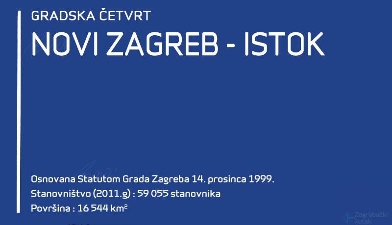 Gradska četvrt Novi Zagreb – istok